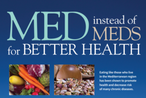 MED instead of Meds for Better Health logo