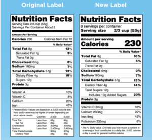 Cover photo for Are You Reading the Nutrition Facts Label?